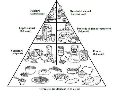 Cum să mănânce copilul tău mai sănătos?